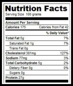 Pig Liver Nutrition Facts