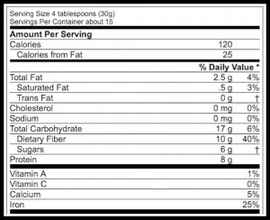 Hemp Protein Nutrition Facts
