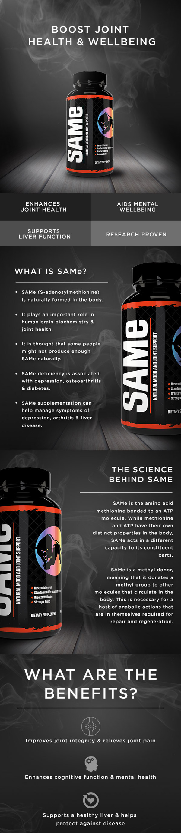 Predator Nutrition SAMe Infographic