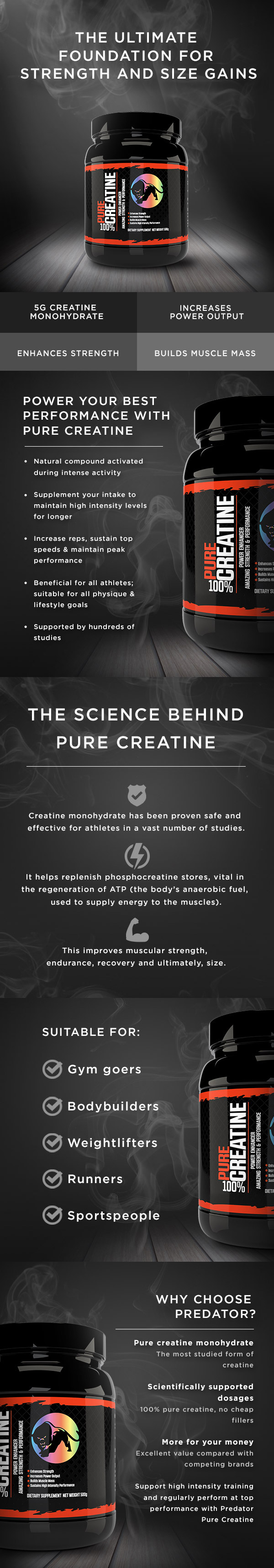 Predator Nutrition Pure Creatine Infographic