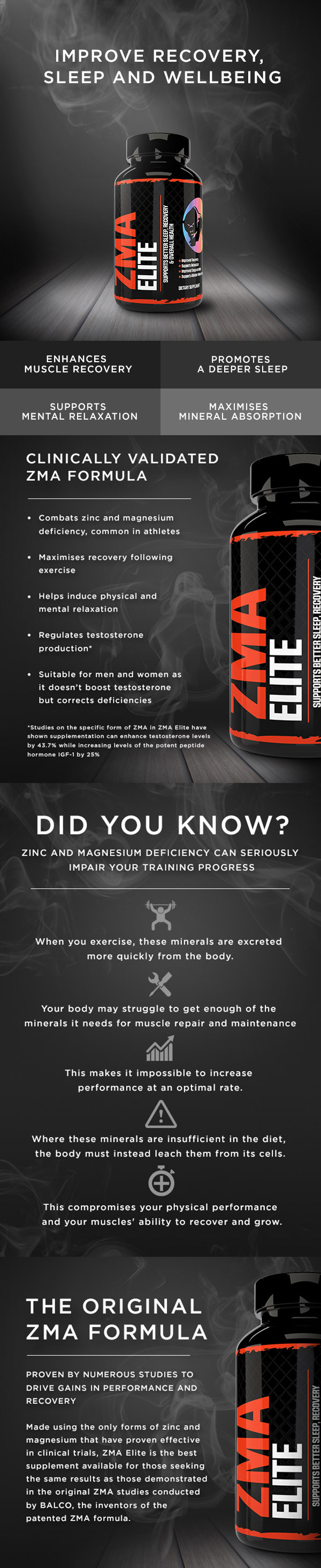 Predator Nutrition ZMA Elite Infographic